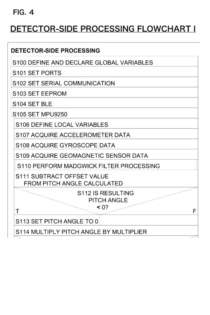 Arduino Program for Detector | Manufacturing Method | barrier-Free